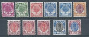 KEDAH 1950 RICE AND SULTAN RANGE TO $1