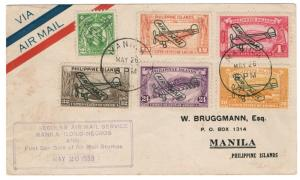 (I.B-CK) Philippines Postal : First Air Mail FDC (Manila 1933)