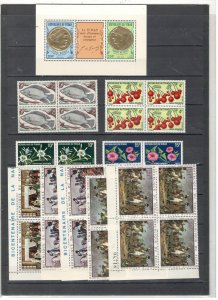 CHAD COLLECTION ON STOCK SHEET. MNH