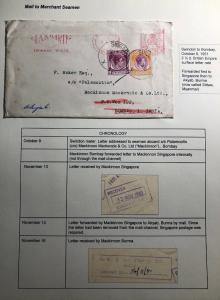 1951 Swindon Singapore Malaya Meter Cancel Cover To Akyab Burma