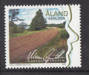 Aland MNH 2008 Gravel road, profiles of Marcos Gronholm, Christoph Treier - R...
