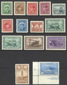 Canada Sc# 249-262 MNH 1942-1943 1¢-$1 King George VI War Issue