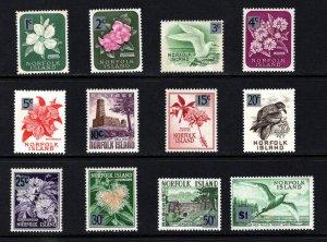 NORFOLK ISLAND  SC# 71-82  FVF/MOG