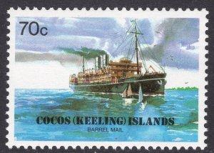 Cocos Islands Scott 113
