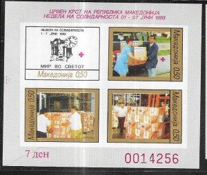 Macedonia #17a miniture sheets, perf & imperf  (MNH)  CV $2.50