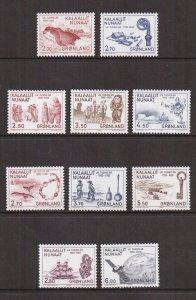 Greenland  #148-157  MNH  1982-85   Greenland history