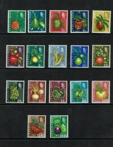 Montserrat: 1965, Fruit & Vegetable Plants, definitive set, Mint lightly hinged