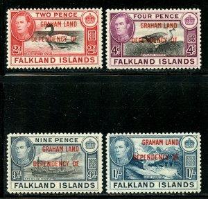 Falkland Islands lot, Mint No Gum. A18