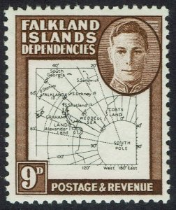 FALKLAND ISLANDS 1946 KGVI THIN MAP 9D MNH **