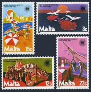 Malta 623-626,MNH.Mi 766-769. Commonwealth Day 1983.Map,Birds,Coach,Industry.
