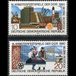 DDR 1980 - Scott# 2107-8 Workers Fest. Set of 2 NH
