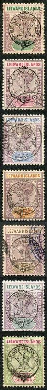 Leeward Is SG9/15 Diamond Jubilee Set to 1/- Fine used cat 693 pounds