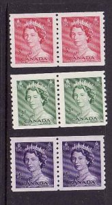 Canada-Sc#331-3-Unused NH 2c-4c QEII Karsh coil pairs-1953-Cdn981-