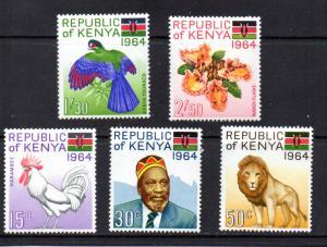 Kenya 15-19 MH