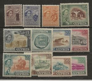 Cyprus 668-679 nh willmer cg8