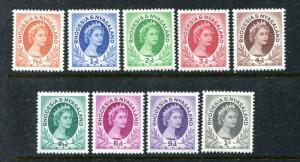 Rhodesia & Nyasaland 141-149, MNH, Queen Elizabeth II x29961