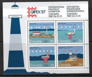 CANADA SGMS1180 1985  CAPEX87 MNH