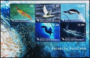 Ross Dependency. 2013 Miniature Sheet. Fine Used