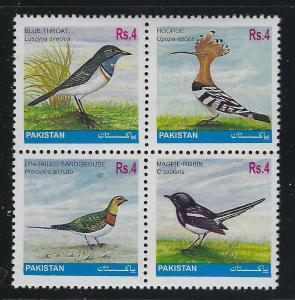 Pakistan 2001 Native Birds block Sc# 975 NH