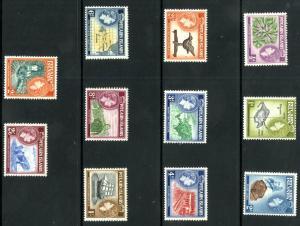 Pitcairn Islands 20-30 MNH SCV $63.55