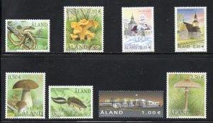 Aland Finland Sc 193-200 2002-3 Flora Fauna Churches long stamp set mint NH
