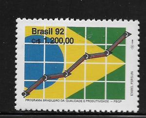 BRAZIL,2396, MNH, QUALITY AND PRODUCTIVITY