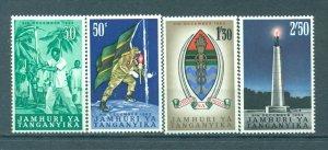 Tanganyika sc# 54-57 mh cat value $1.25