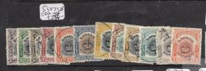 LABUAN (P2603B)  CROWN SET SG 117-128  CDS  VFU