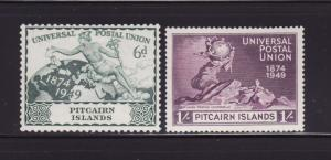 Pitcairn Islands 15-16 MNH UPU (B)