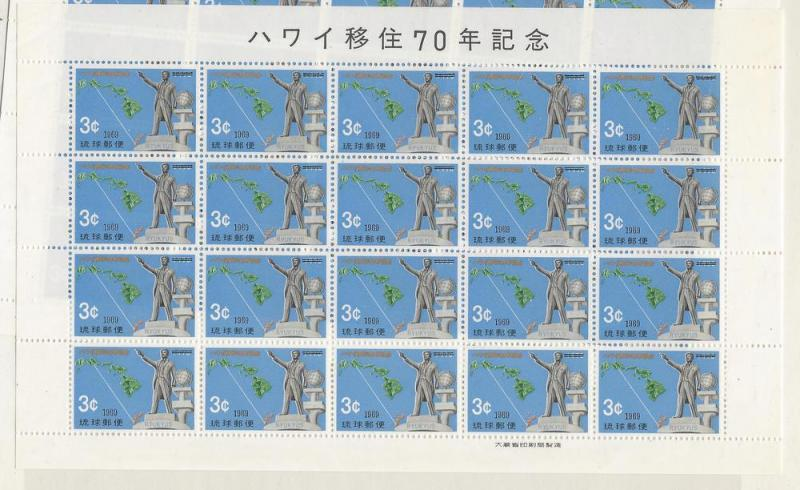 Ryukyu Islands, 192, Hawaii Emegration Sheet (20),**MNH**