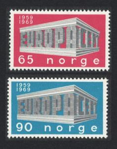 Norway Europa 2v issue 1969 SG#627-628