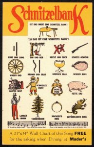 VINTAGE ADVERTISING CARD OF MADER'S RESTAURANT 2 SCANS, MEMORABILIA, CINDERELLA