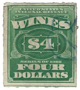 (I.B) US Revenue : Wines Duty $4