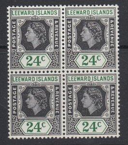 Leeward Islands, Scott 142 (SG 135), MNH block