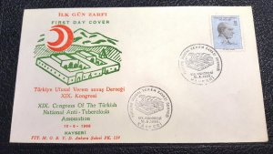 TURKEY FDC, COVER COLLECTION LOT  #1