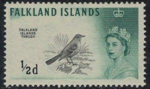 Falkland Is. #128*  CV $5.00