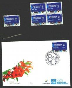 Medicine health URUGUAY 2020 MNH stamp + BLOCK + FDC national plan