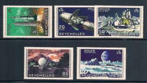 Seychelles 252-256 Mint VF NH
