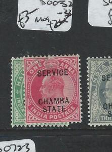 INDIA CHAMBA (P0604B) KE SERVICE SG O32-3   MOG