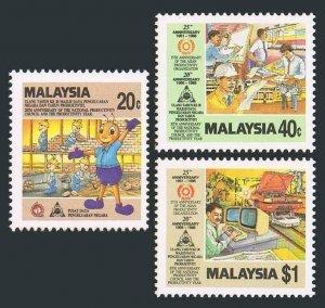 Malaysia 343-345,MNH.Michel 344-346. Industrial Productivity,1986.Automobile,