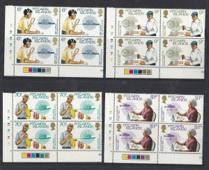 PN154) Pitcairn Islands 1983 Commonwealth Day MUH blocks of 4