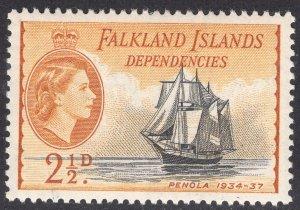 FALKLAND ISLANDS SCOTT 1L23