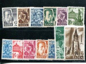 Germany Baden  1947 Mint  VF - Lakeshore Philatelics