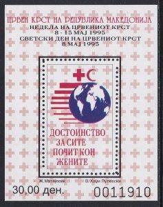 Macedonia # RA69a & RA70, Red Cross Fund, Mint NH, 1/2 Cat.