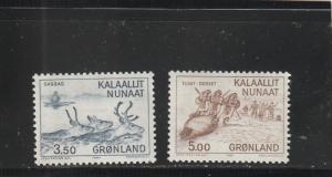 Greenland  Scott#  146-7  MNH