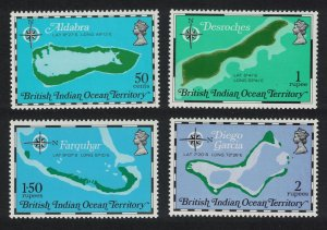 BIOT 10th Anniversary of Territory Maps 4v SG#81-84