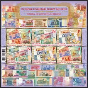 2019 Belarus B The history of currency in Belarus