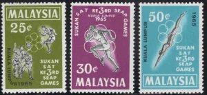 Malaysia Scott 28-30 MH* Soccer set