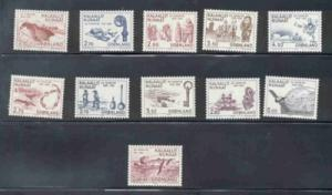 Greenland Sc 148-57, B10 1982 history stamp set mint NH