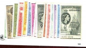 FALKLAND IS DEPENDENCIES #1L19-33 MINT VF Cat $240